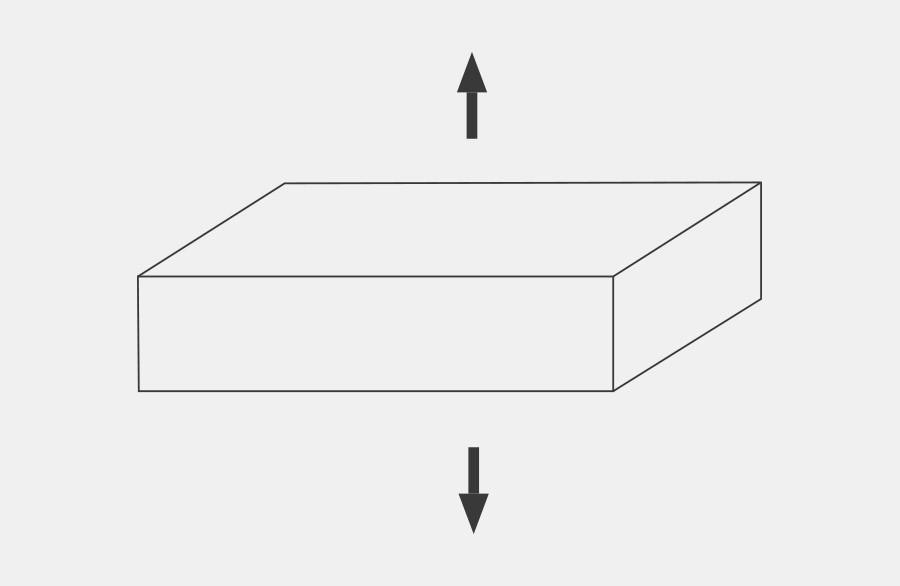 Magnet quaderförmig mit einer anisotropen Magnetisierung, sprich in eine Vorzugsrichtung. Im Bild ist die nach oben oder nach unten vom Magneten hergesehen.