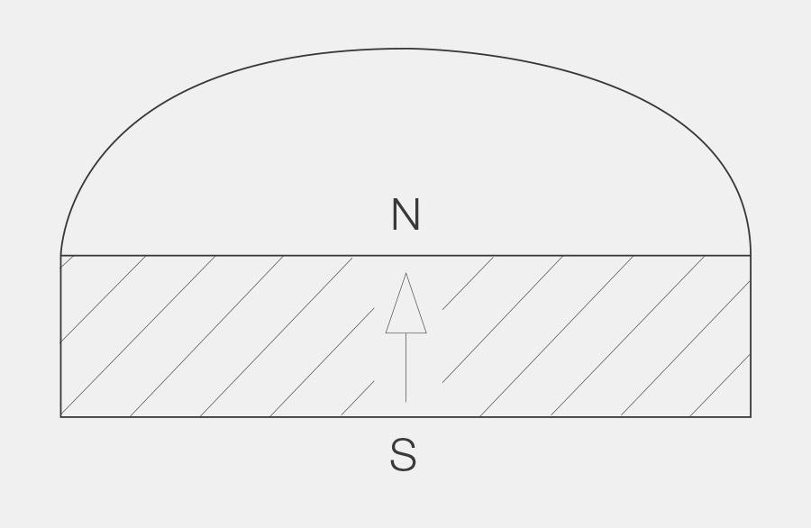 Axial Magnet, Runde Magnetscheibe, obere Hälfte des Magneten ist ein Nordpol und die untere Hälfte ein Südpol. Entsprechend wurde der Magnet in Richtung der Achse magnetisiert.