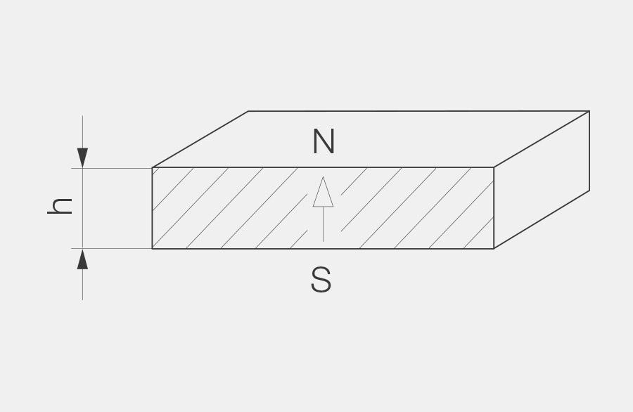 Quadermagnet im Schnitt dargestellt, oben Nordpol und unten Südpol, die magnetischen Feldlinien gehen entsprechend durch die höhe des Quadermagneten. Diese Art der Magnetisierung nennt man auch «in der Höhe durch-magnetisiert»