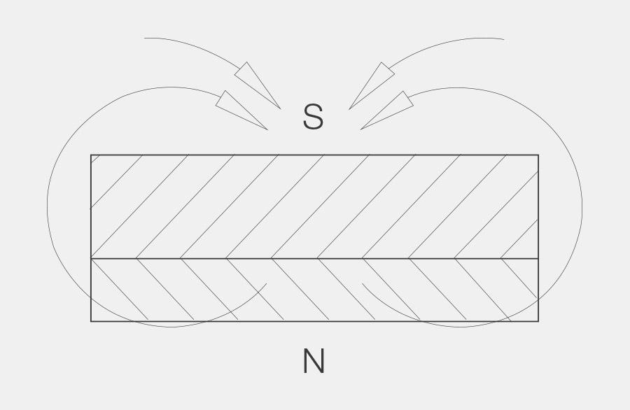 Scheibenmagnet mit einer Eisenscheibe unterhalb des Scheibenmagneten. Dieser Rückschluss führt dazu das die Haltekraft der gegenüberliegenden Seite des Scheibenmagneten um Faktor 1.3 verstärkt wird.