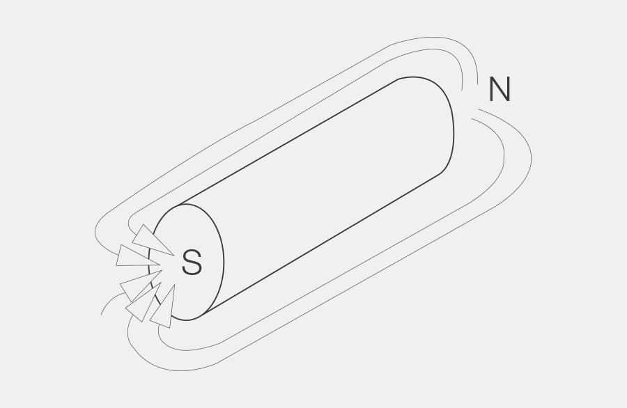 Magnetstab, linke Seite Südpol, rechte Seite Nordpol, Referenz zu offenem Magneten, bildet den Faktor 1 für die Magnetische Haltekraft.