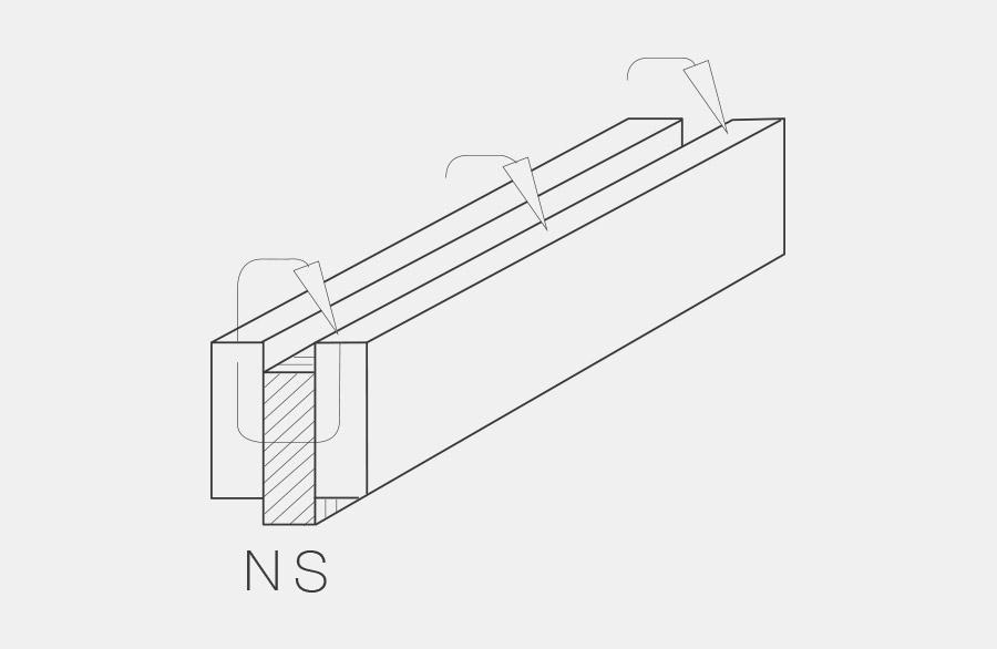 Flache Magnetscheibe im Sandwich von 2 Metallscheiben. Die Metallscheiben sind dabei jeweils in der Höhe versetzt angeordnet. Die Magnetscheibe ist in Richtung ihrer höhe magnetisiert, dies verstärkt die Magnetische Haltekraft gegenüber einem einfachen axialen Magneten um den Faktor 18